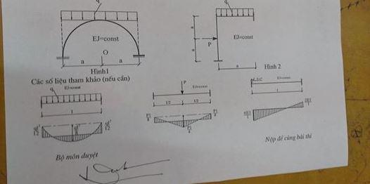 Đề thi môn học Cơ học kết cấu 2 10155363 538731502904289 9046668399668400693 n