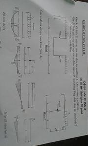 Đề thi môn học Cơ học kết cấu 2 10463883 394388587367155 5300815269441218859 n