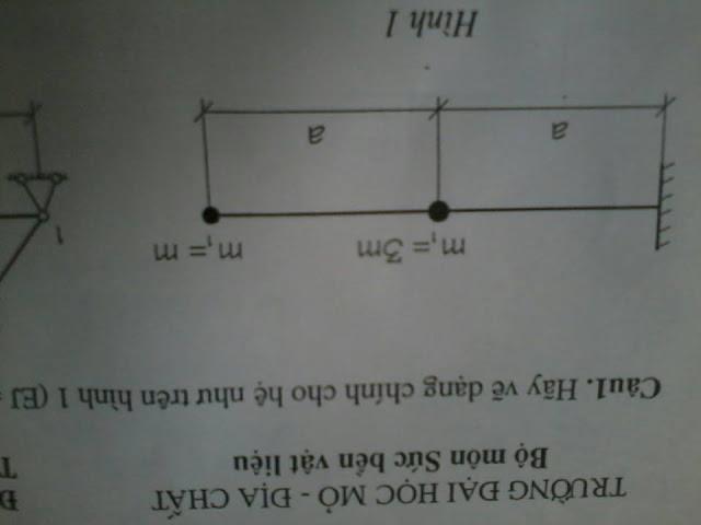 Đề thi môn học Cơ học kết cấu 2 1619617 562478253848435 1238917322 n