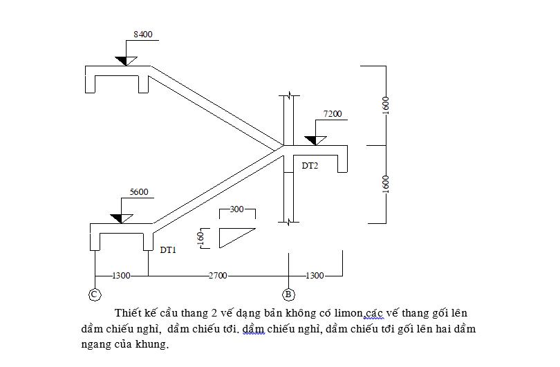 tính toán và thiết kế cầu thang