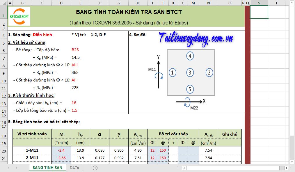 Bảng tính toán nội lực cho sàn