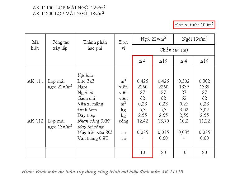 Nhập liệu như thế nào đối với mã hiệu đơn giá có đơn vị tính là 10m nhập liệu du