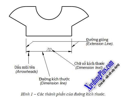 Tài Liệu Xây Dựng ghi kích thước cho bản vẽ trong CAD 1