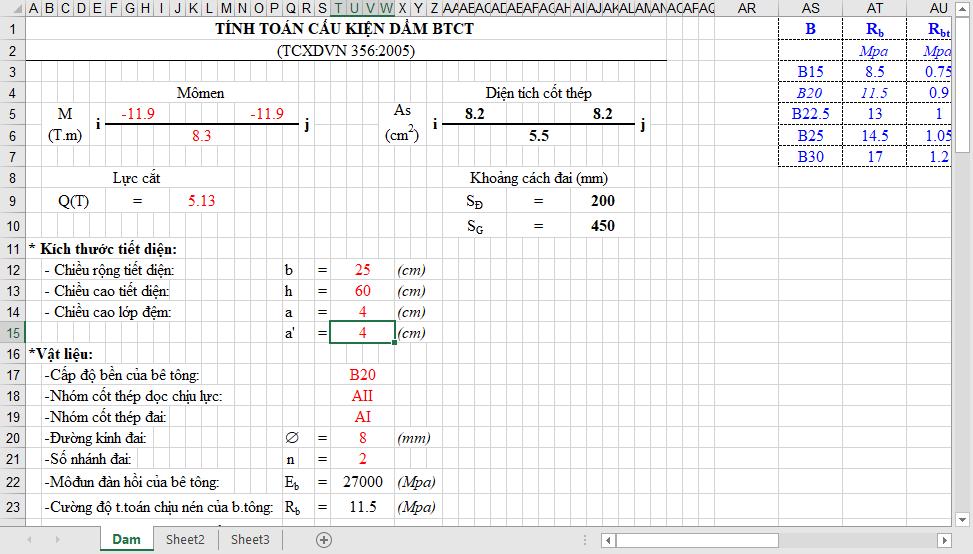Tính toán cấu kiện dầm BTCT