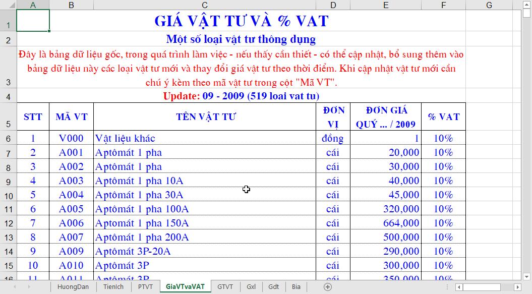 Bảng dự toán đầy đủ vật tư và VAT
