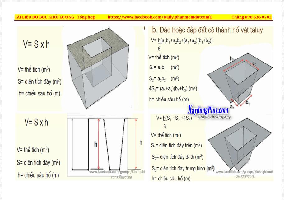 Tài liệu hướng dẫn đo bóc khối lượng