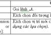 Lệnh Dimension Text Edit (lệnh Dimedit)