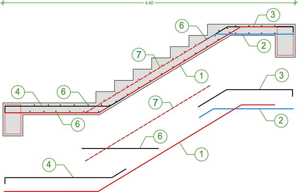 Tổng thông tin cho thiết kế xây dựng cầu thang với công trình