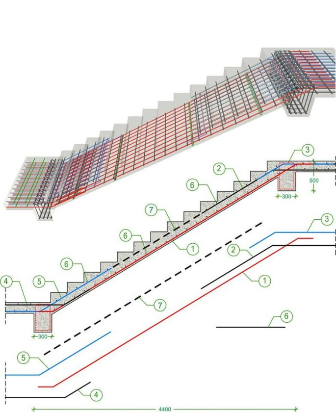 Tổng thông tin thiết kế xây dựng cầu thang với công trình 3