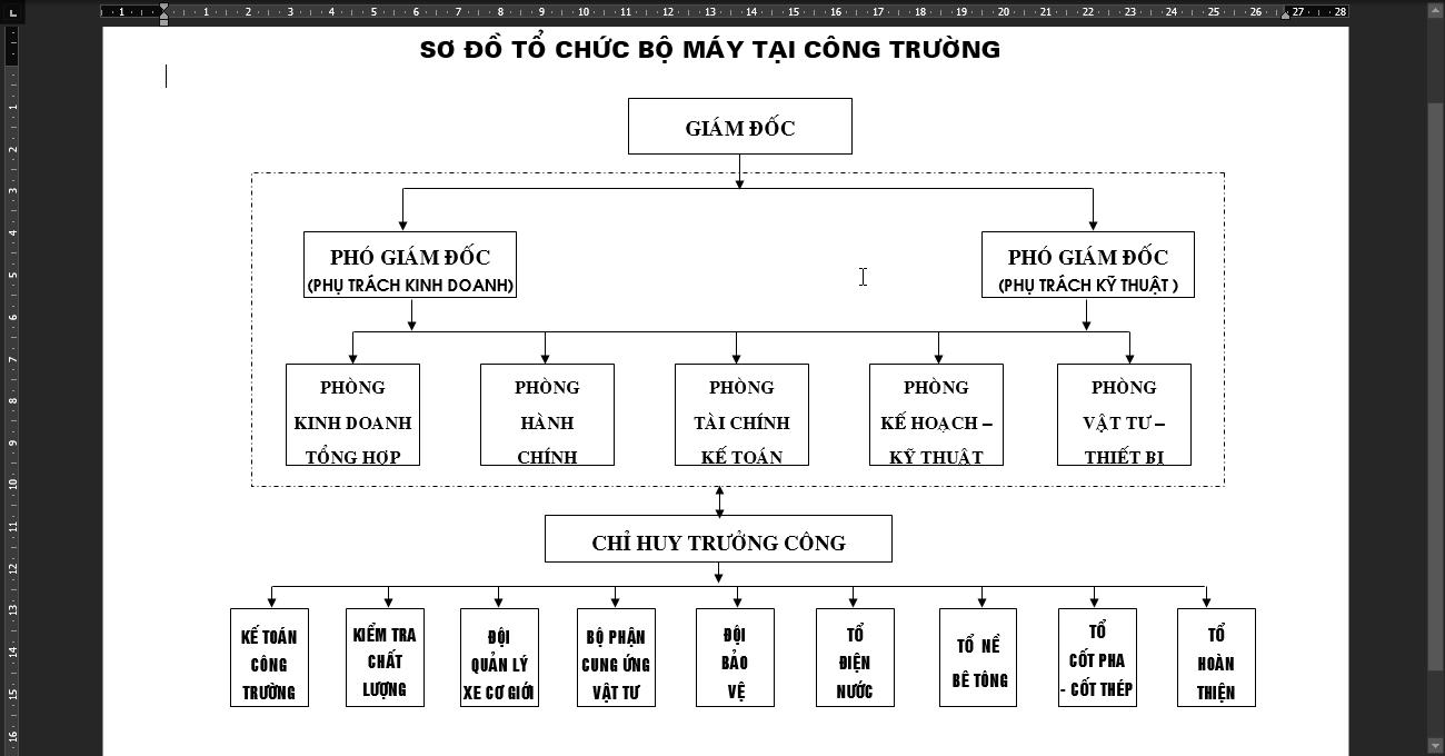 Biện pháp thi công kè sạt lở kết hợp ngăn lũ Bắc Giang Biện pháp thi công kè sạt lở kết hợp ngăn lũ Bắc Giang 2