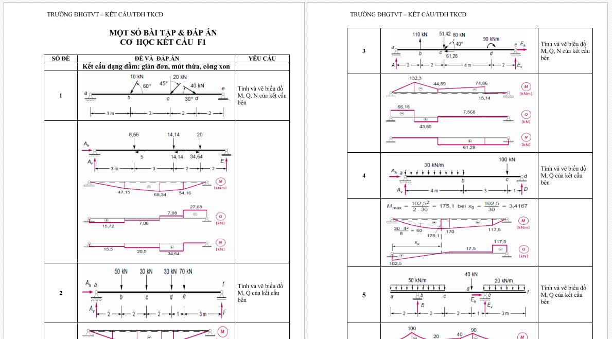 Một số dạng bài tập và đáp án cơ học kết cấu