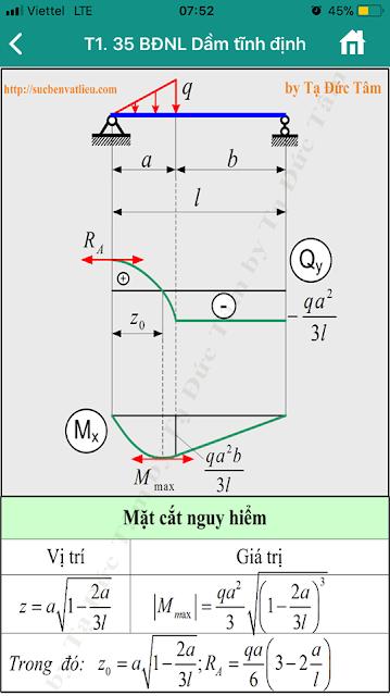 Bộ công thức tính toán nội lực biểu đồ nội lực