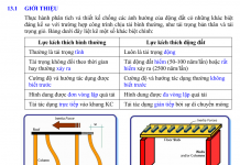 Phân tích và thiết kế chống động đất