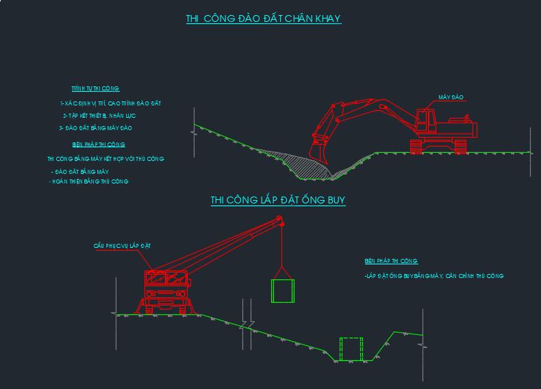 Biện pháp thi công đê chắn sóng Biện pháp thi công đê chắn sóng2