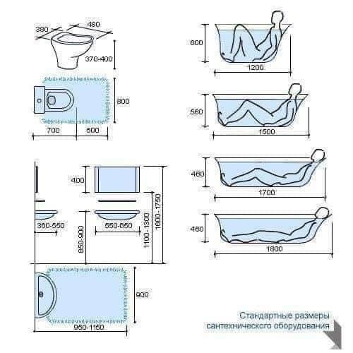 Mẫu kích thước tiêu chuẩn cho phòng tắm