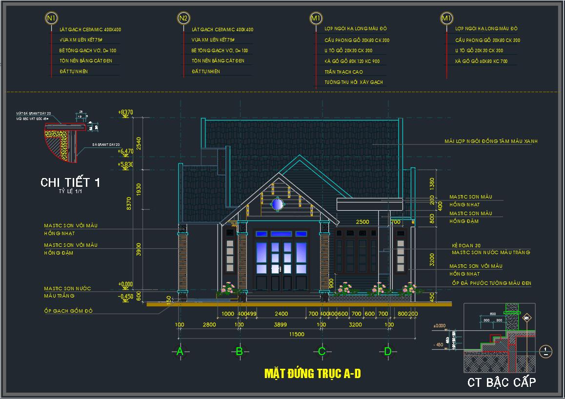 Mẫu thiết kế nhà cấp 4 full